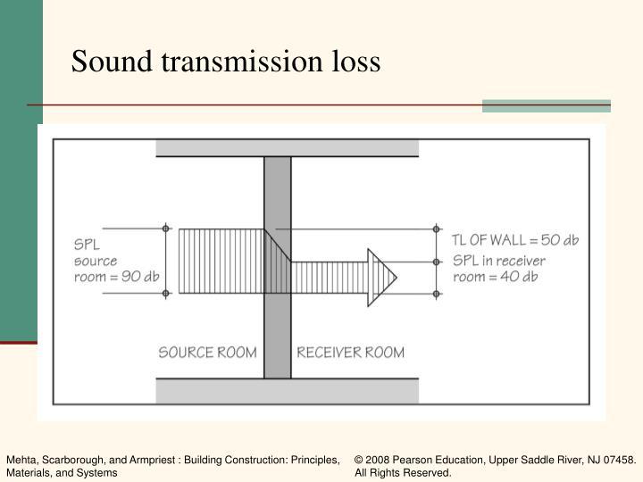 Sound transmission loss