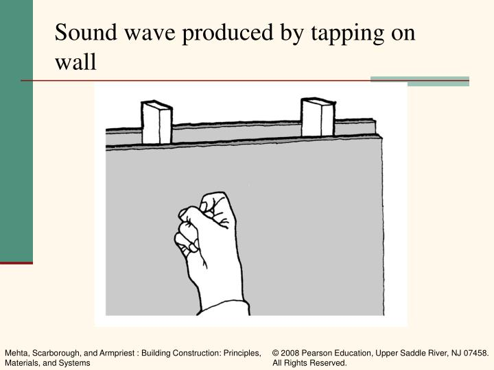 Sound wave produced by tapping on wall