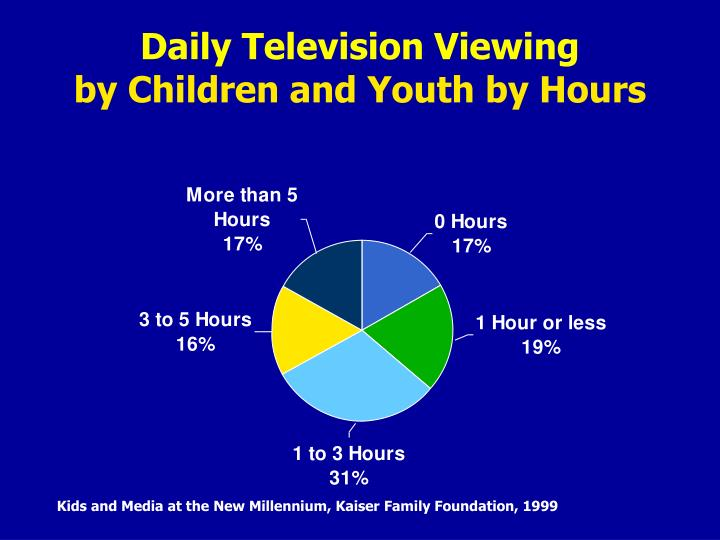 Daily Television Viewing