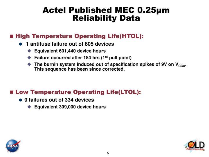 Actel Published MEC 0.25µm Reliability Data