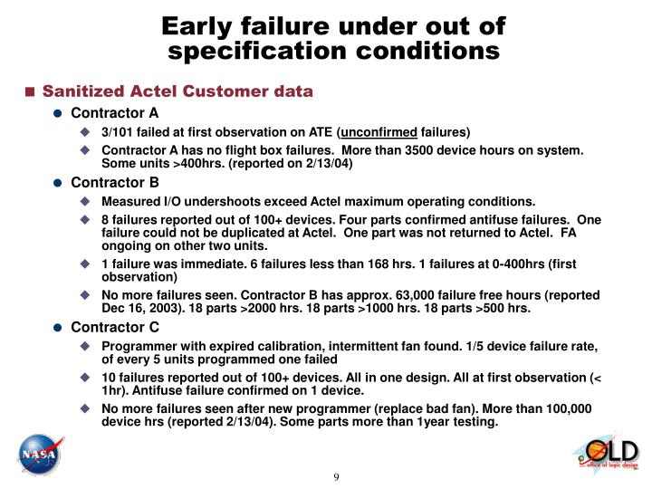 Early failure under out of specification conditions