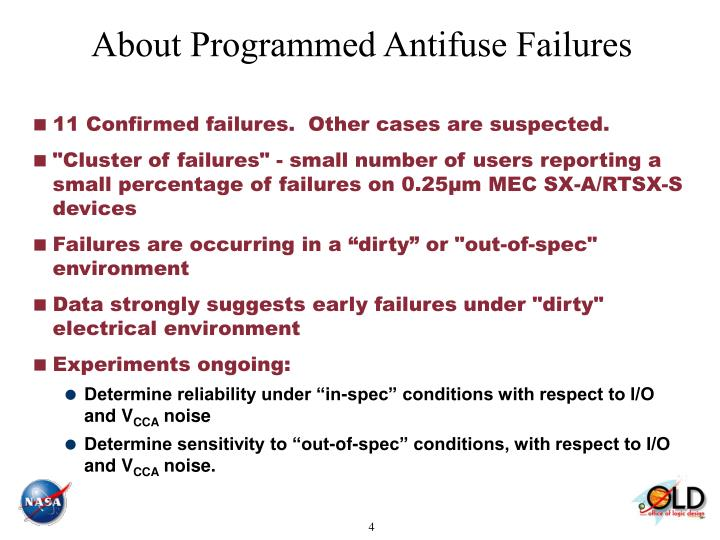 About Programmed Antifuse Failures