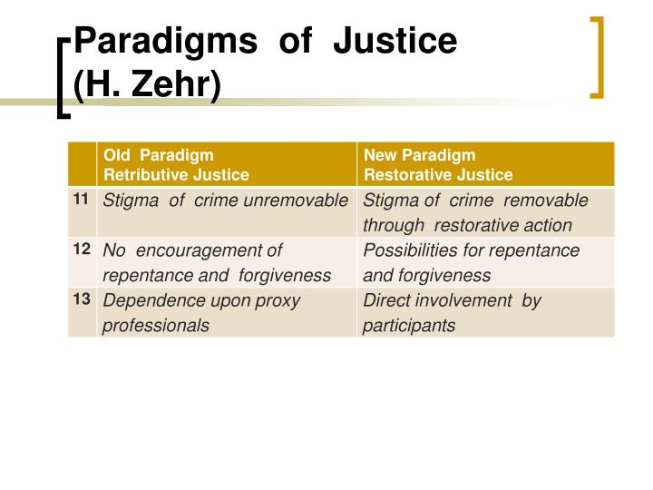 Paradigms  of  Justice