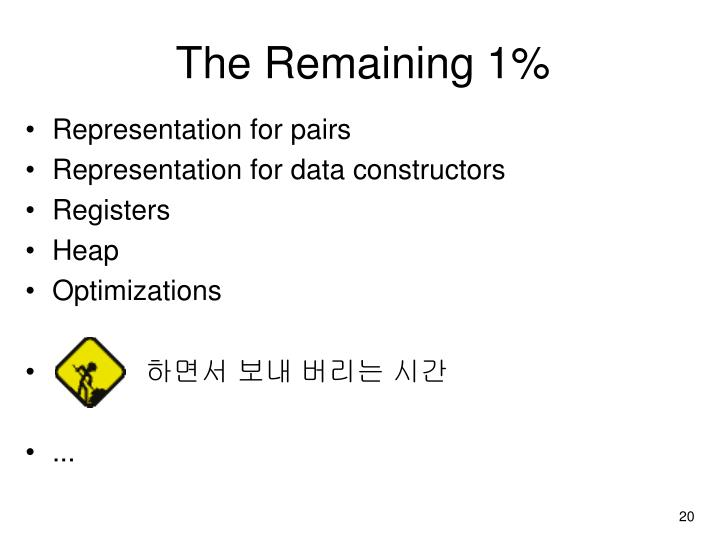The Remaining 1%