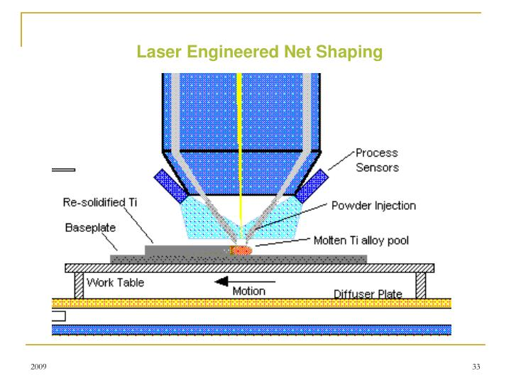 Laser Engineered Net Shaping