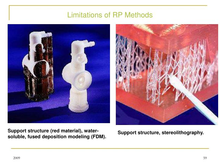 Limitations of RP Methods
