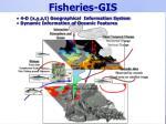 fisheries gis