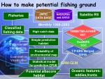 how to make potential fishing ground1