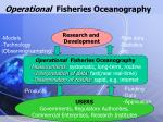 operational fisheries oceanography
