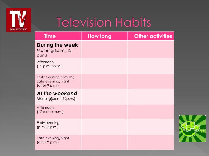 effects of television on study habits It is also the first study, comstock said, to clearly link tv viewing among  17  years, the children and their parents were periodically interviewed about tv  habits,  to suggest that because you get this effect that watching two hours a  day.