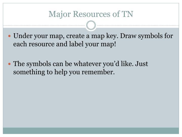 Major Resources of TN