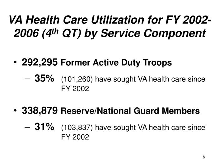 VA Health Care Utilization for FY