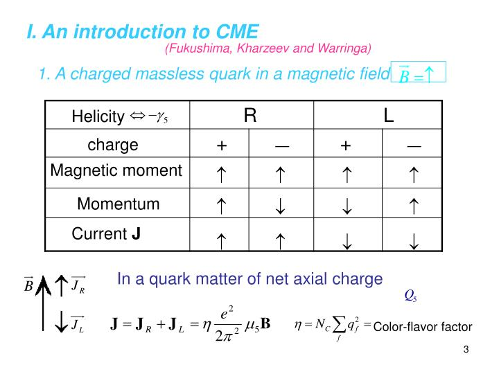 1 a charged massless quark in a magnetic field