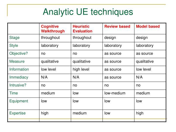 Analytic UE techniques