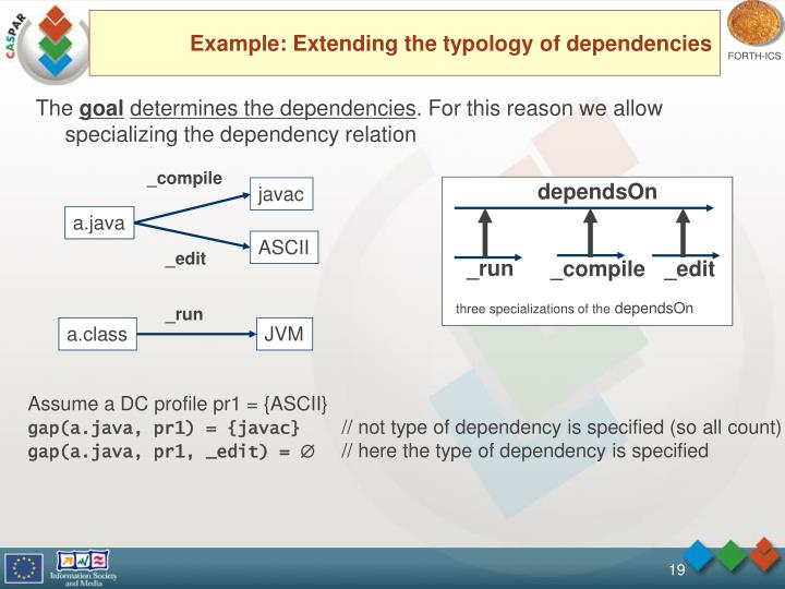 Example: Extending the typology of dependencies