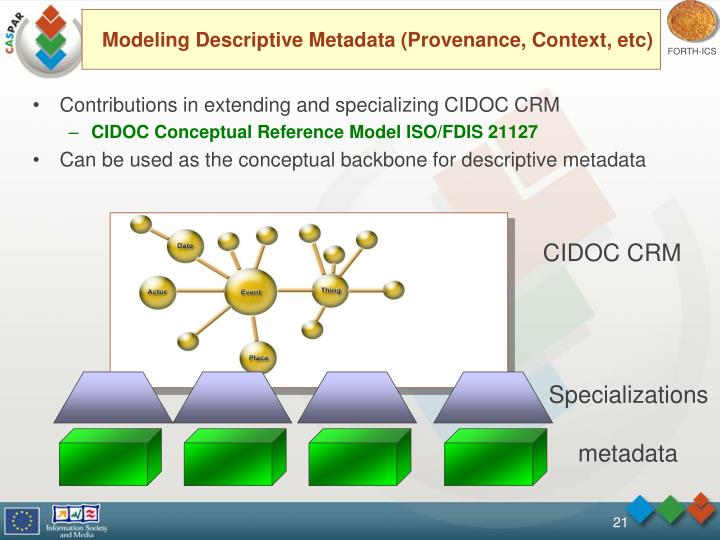 Modeling Descriptive Metadata (Provenance, Context, etc)