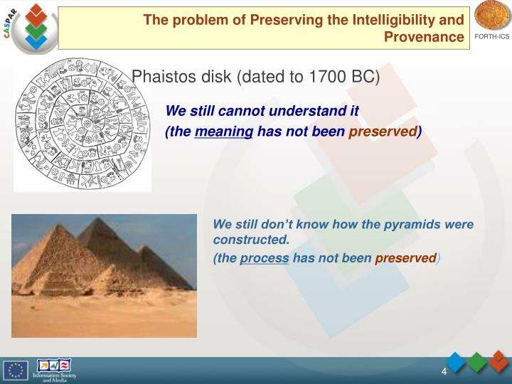 The problem of Preserving the Intelligibility and Provenance