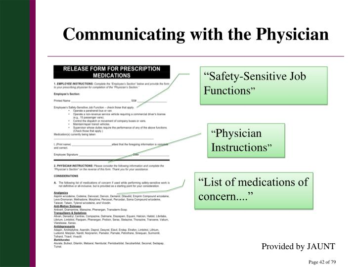 Communicating with the Physician