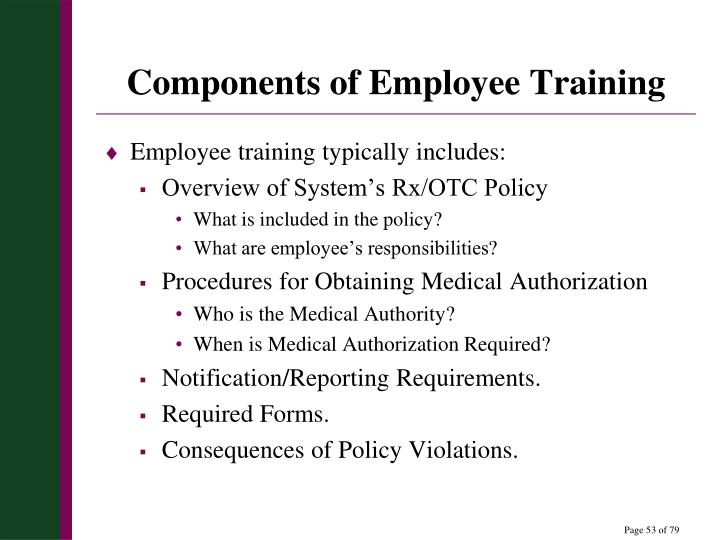 Components of Employee Training