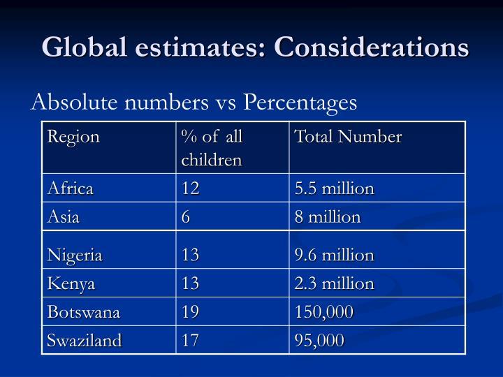 Global estimates: Considerations