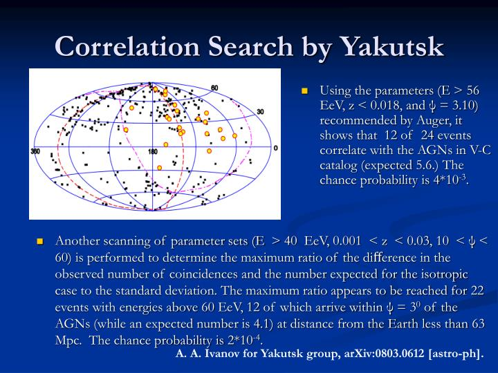 Correlation Search by Yakutsk