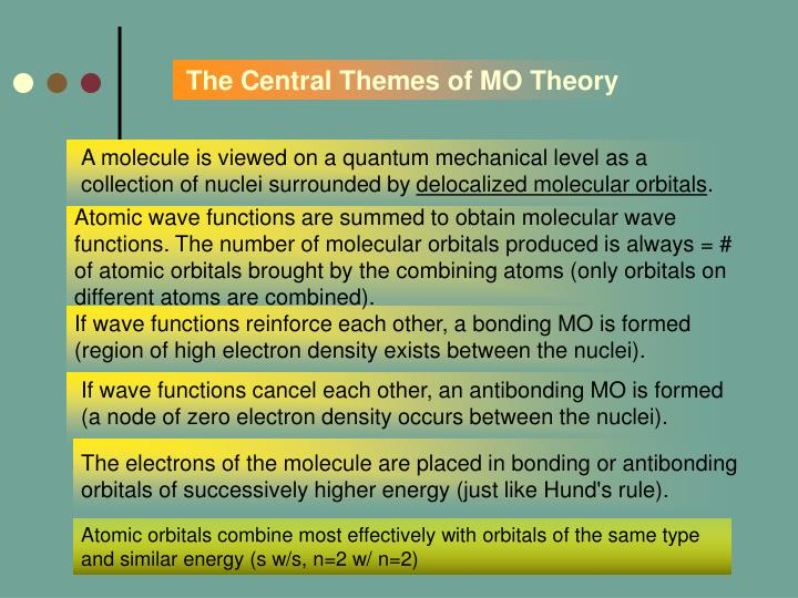 The Central Themes of MO Theory