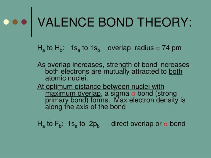 VALENCE BOND THEORY: