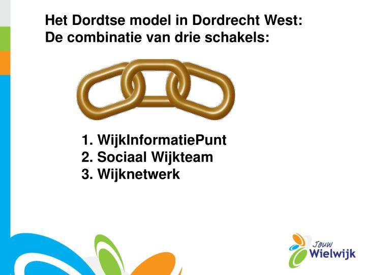 Het Dordtse model in Dordrecht West: