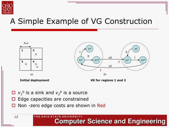 A Simple Example of VG Construction