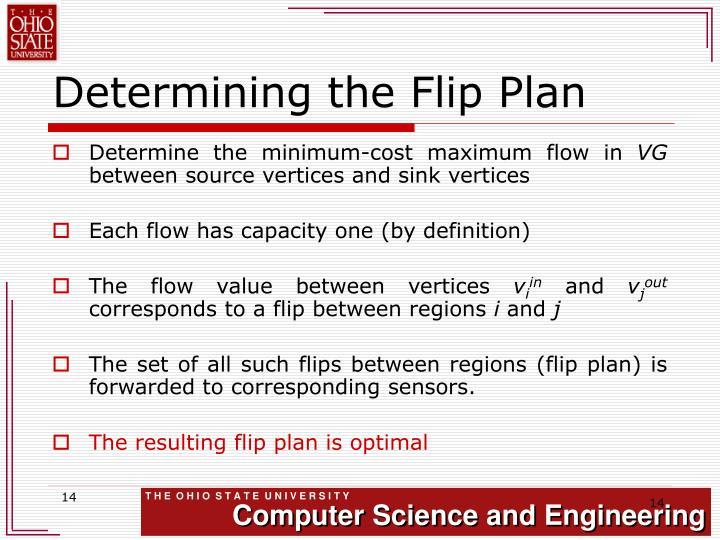 Determining the Flip Plan