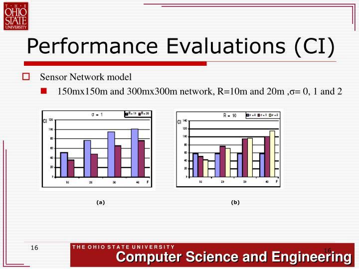 Performance Evaluations (CI)