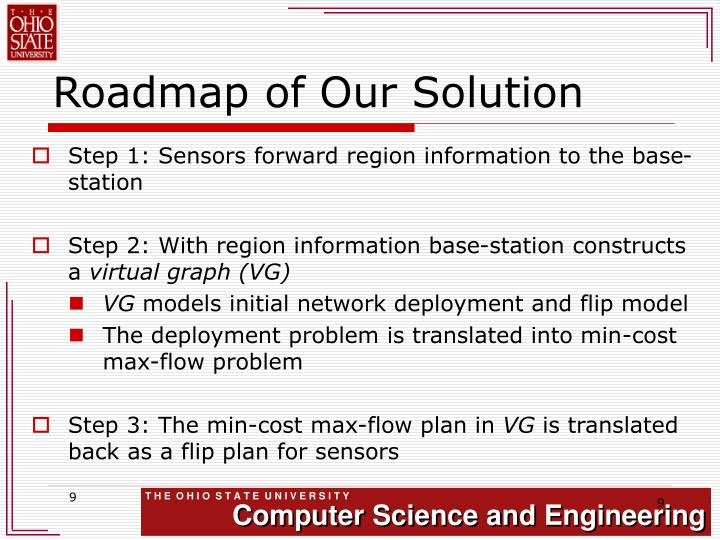 Roadmap of Our Solution