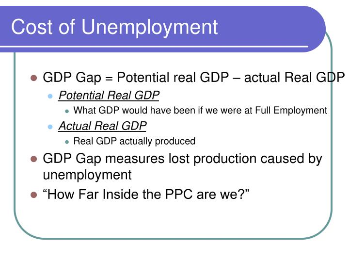 Cost of Unemployment