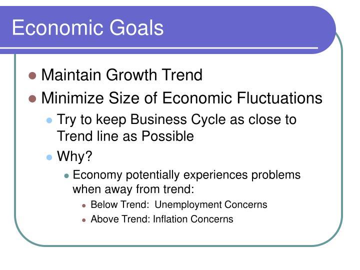 Economic Goals