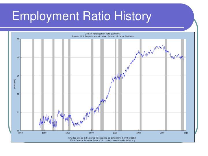 Employment Ratio History