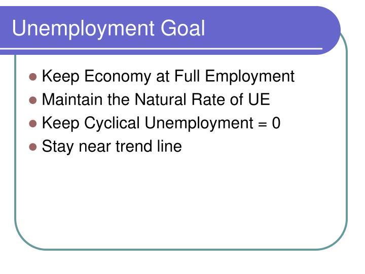 Unemployment Goal