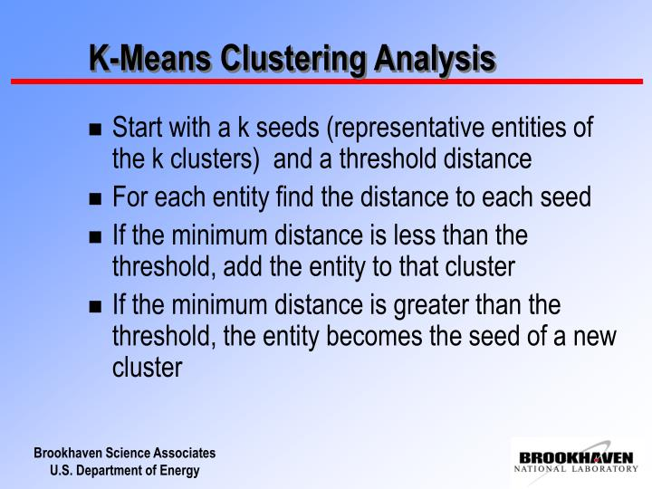 K-Means Clustering Analysis
