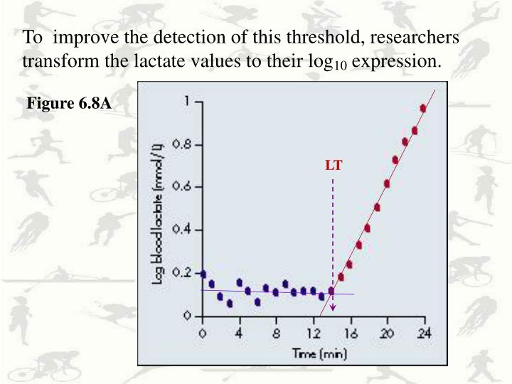 To  improve the detection of this threshold, researchers transform the lactate values to their log