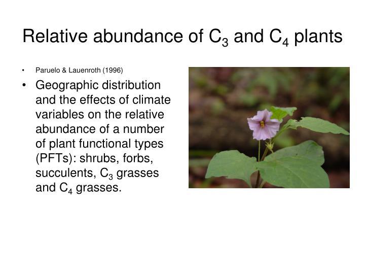 Relative abundance of C