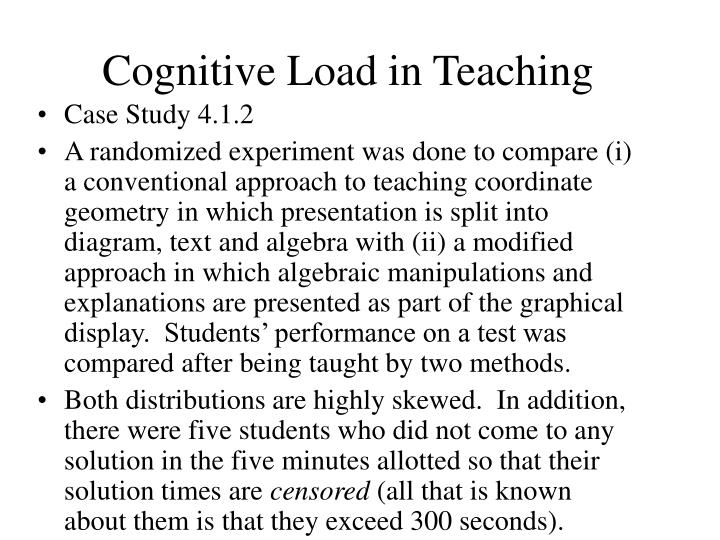 Cognitive Load in Teaching