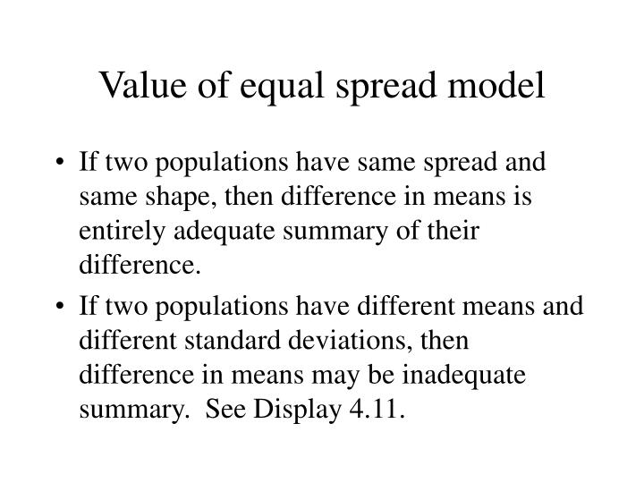 Value of equal spread model