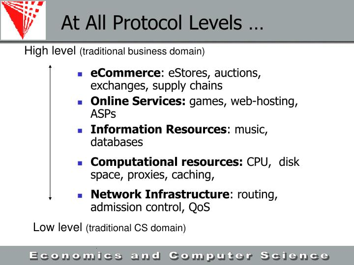 At All Protocol Levels …