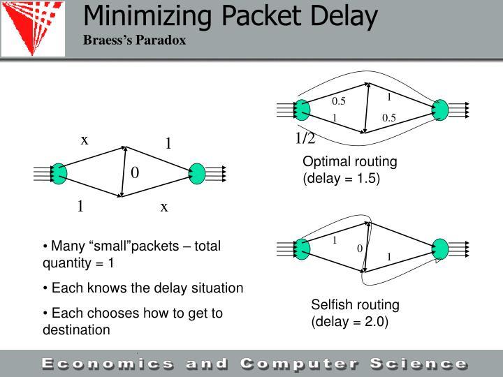 Minimizing Packet Delay