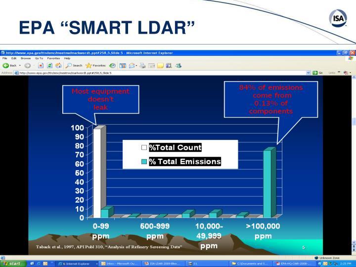 """EPA """"SMART LDAR"""""""