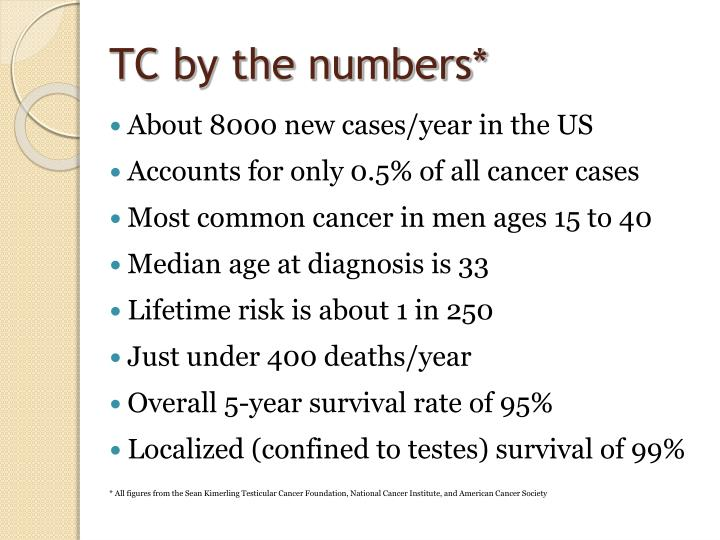 TC by the numbers*