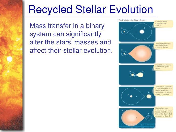 Recycled Stellar Evolution