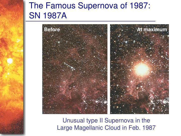 The Famous Supernova of 1987: