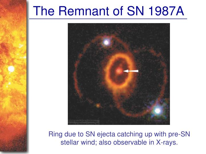 The Remnant of SN 1987A