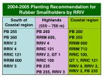 2004 2005 planting recommendation for rubber smallholders by rriv