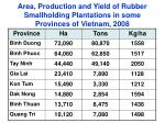 area production and yield of rubber smallholding plantations in some provinces of vietnam 2008